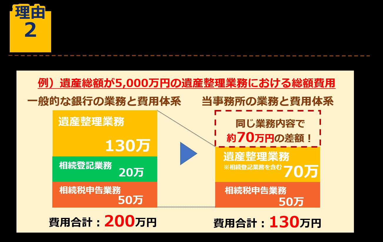 Tt 証券 銀 浜